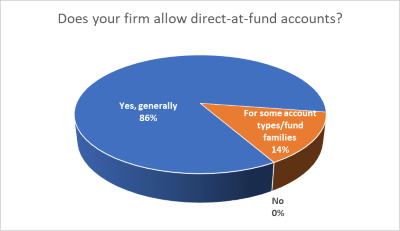 Does firms allow direct-at-fund accounts?